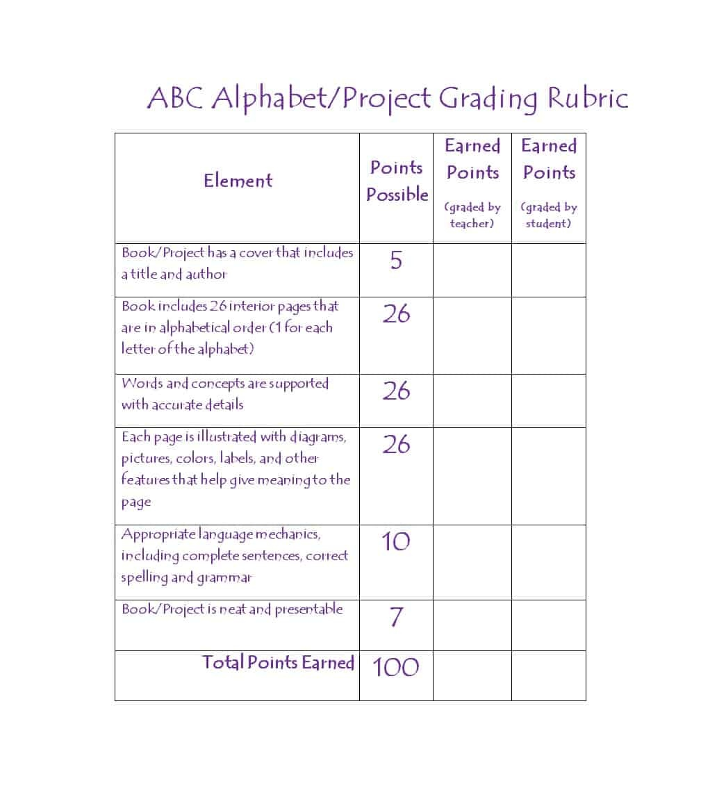 46 Editable Rubric Templates (Word Format) ᐅ Template Lab - Free Printable Art Rubrics