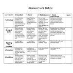46 Editable Rubric Templates (Word Format) ᐅ Template Lab – Free Printable Blank Rubrics