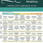 Atkins 40 | Lose Weight | Atkins 40 Meal Plan, Atkins Diet, No Carb   Free Printable Low Carb Diet Plans