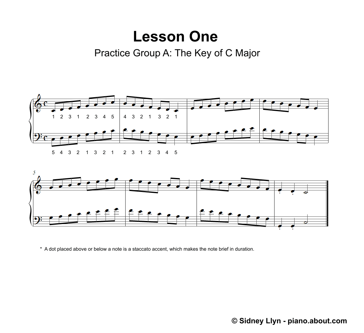 Beginner Piano Lesson Book - Piano Sheet Music For Beginners Popular Songs Free Printable