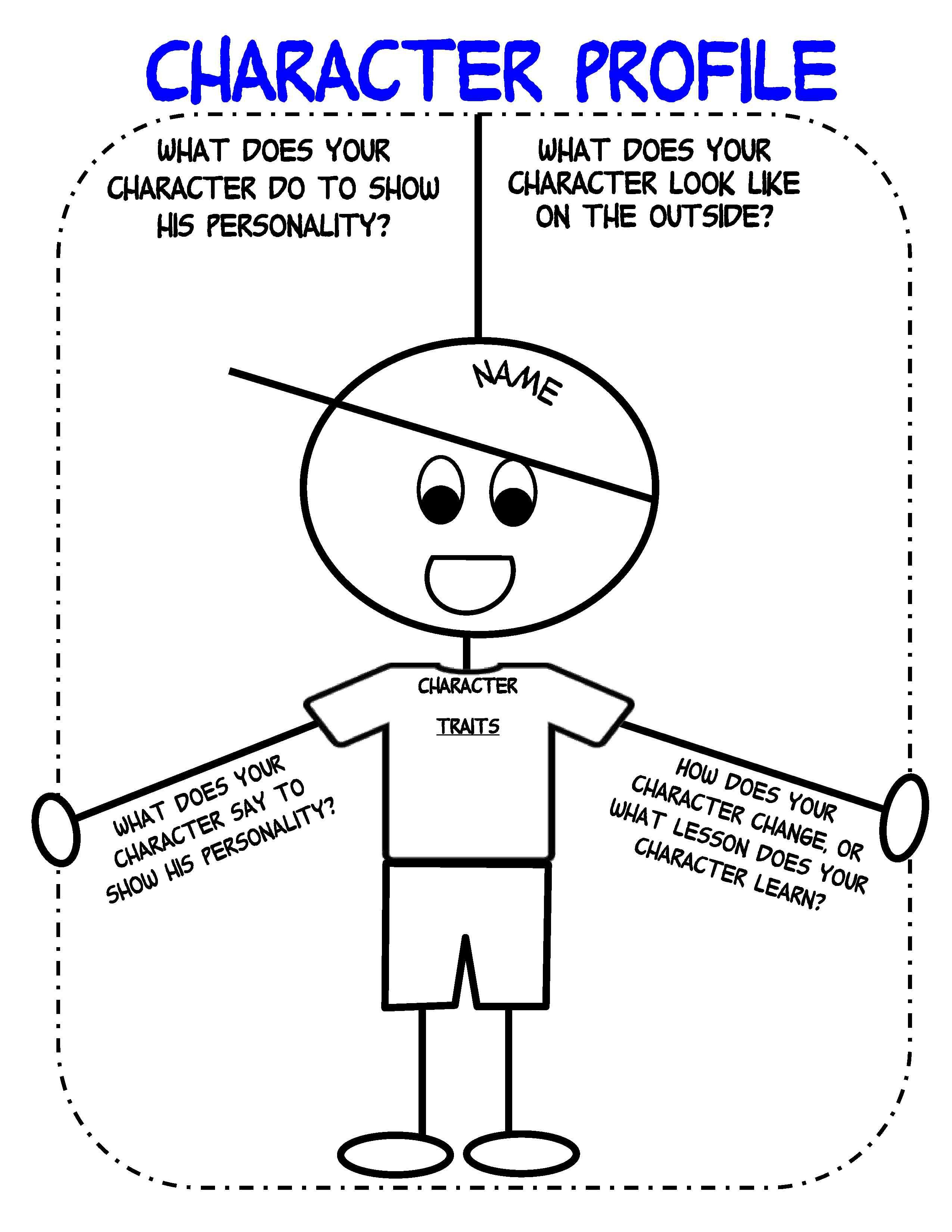 Bringing Characters To Life In Writer's Workshop   Scholastic - Free Printable Character Map