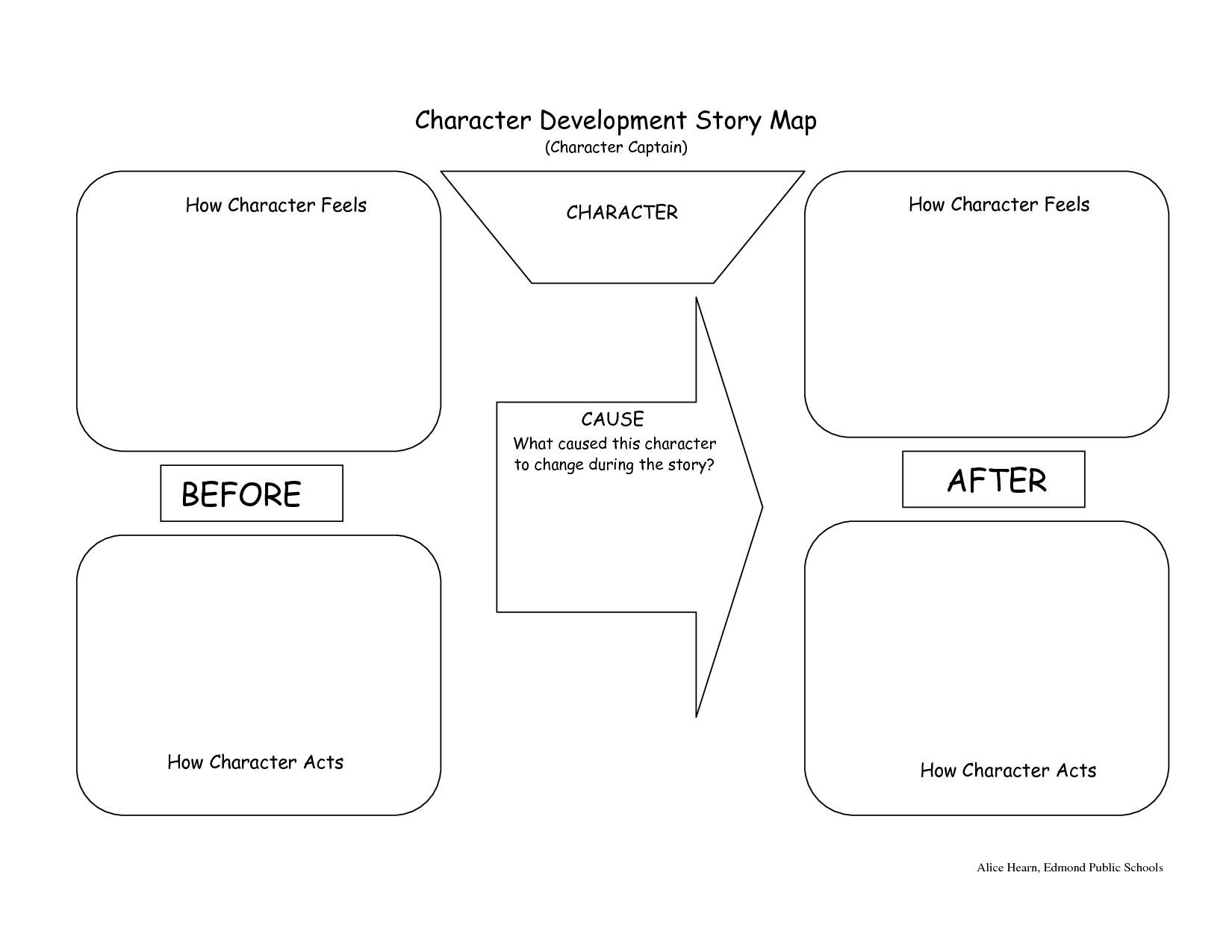 Character Map Graphic Organizer   Character Development Story Map - Free Printable Character Map