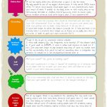 Coping Skills | Positive Behavior Supports | Coping Skills   Free Printable Coping Skills Worksheets