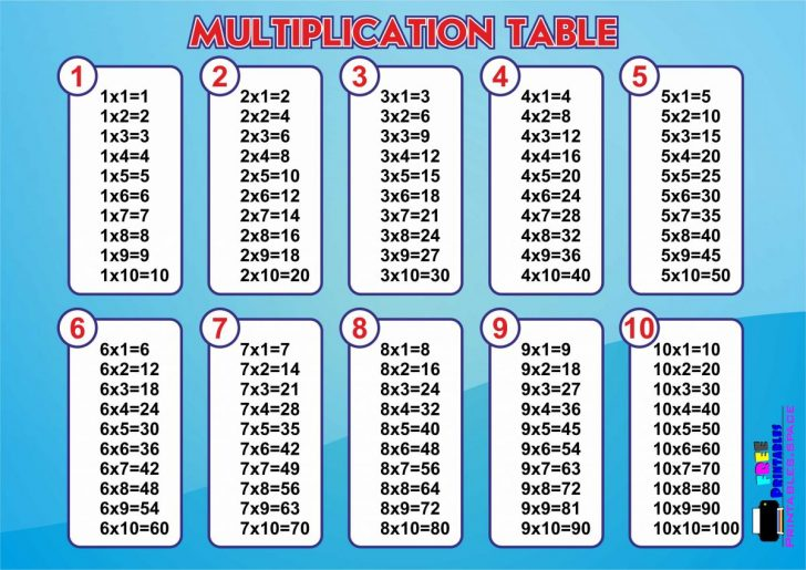 Free Printable Multiplication Table