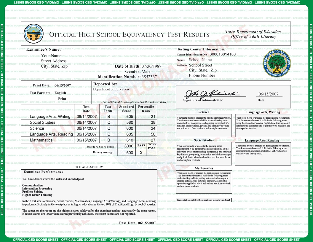 Fake Ged Transcripts (Score Sheets) - Realistic Diplomas - Free Printable Ged Certificate