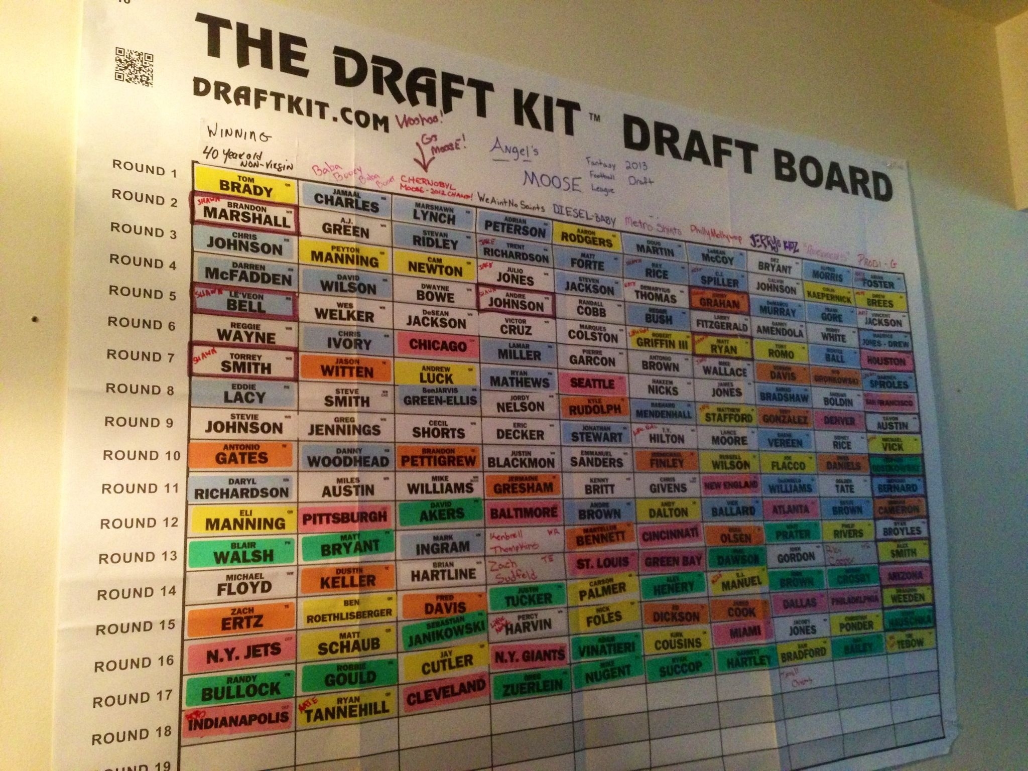 Fantasy Football Draft Board | Cool Stuff! | Draft Fantasy Football - Free Fantasy Football Draft Kit Printable