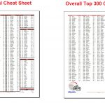 Fantasy Football Draft Sheets Printable Free – Orek   Fantasy Football Cheat Sheets Printable Free