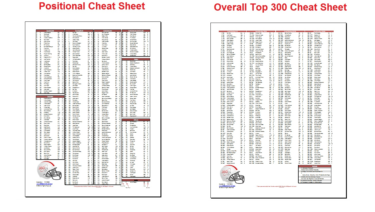 Fantasy Football Draft Sheets Printable Free – Orek - Fantasy Football Cheat Sheets Printable Free