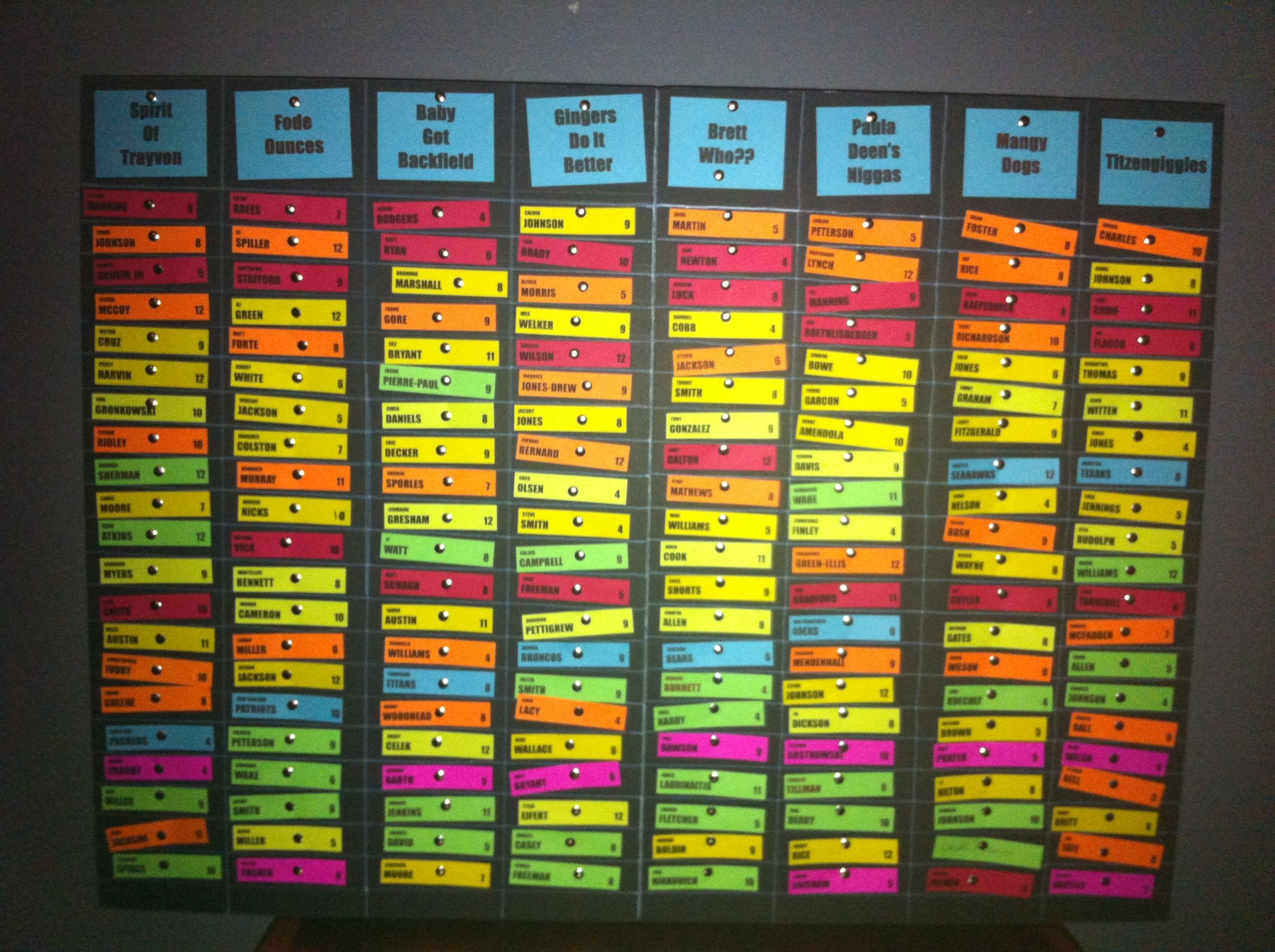 Fantasy Football Live Draft Board. Foam Board, Colored Card Stock - Free Fantasy Football Draft Kit Printable