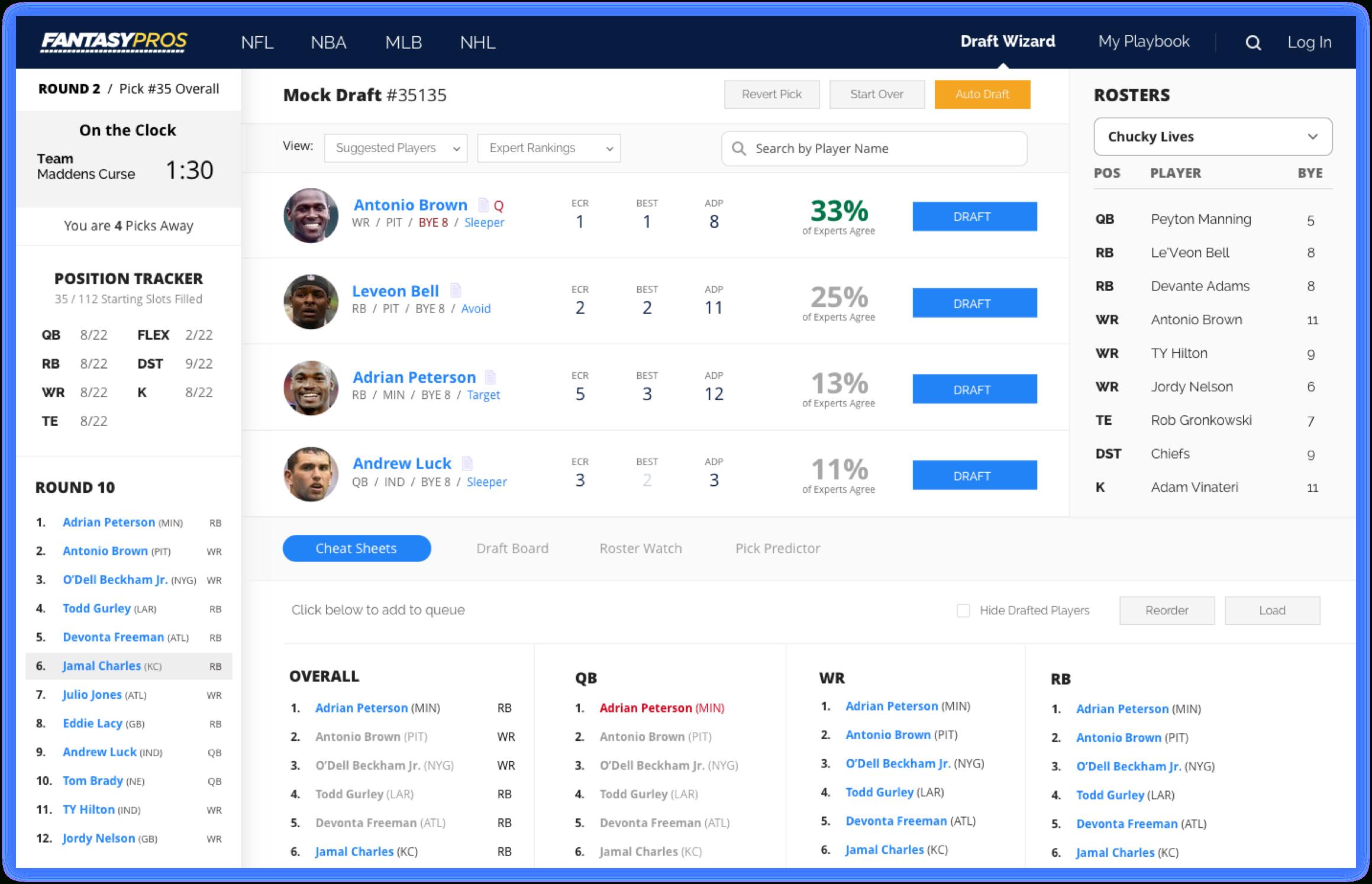 Fantasy Football Mock Drafts, Cheat Sheets & Draft Software - Fantasy Football Cheat Sheets Printable Free