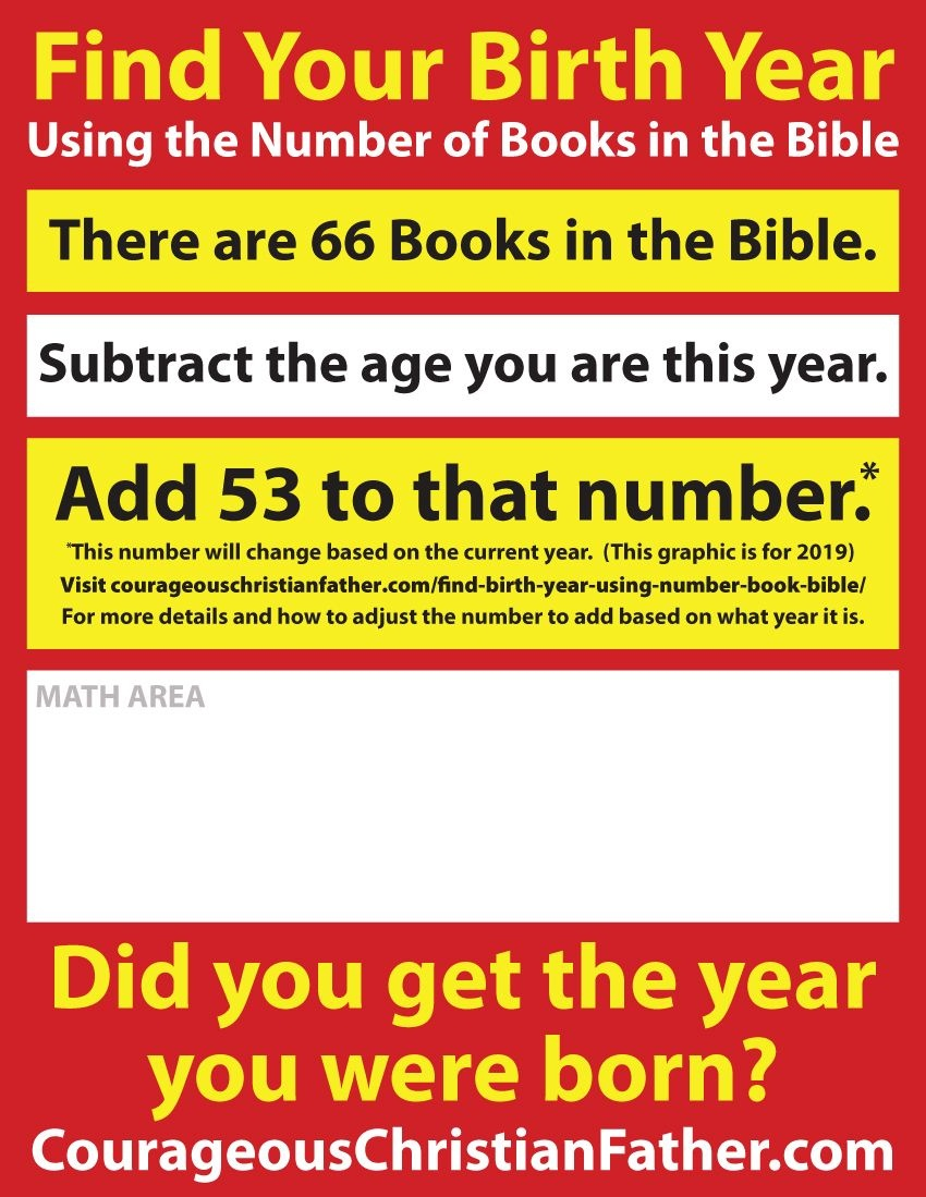 Find Your Birth Year Using The Number Of Book Of The Bible - The Year You Were Born Printable Free