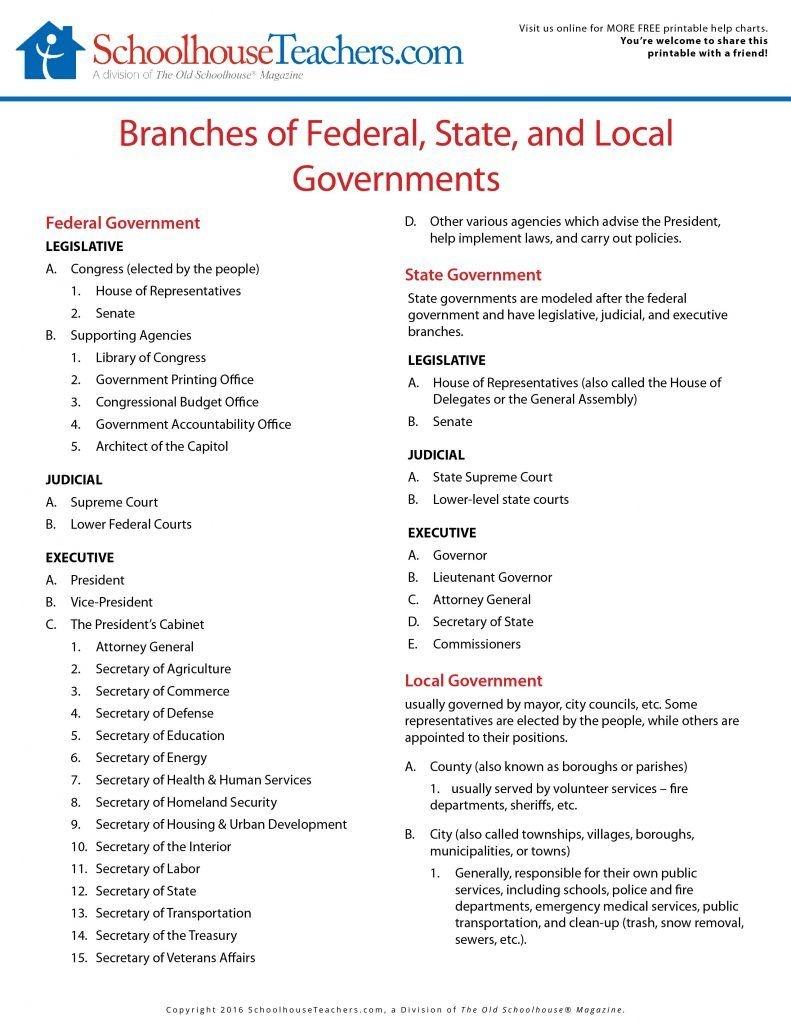 Free American History School Page Print-Out Worksheets | Homeschool - Free Printable High School Worksheets