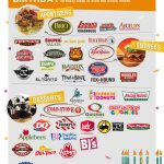 Free Birthday Meals 2019   Restaurant W/ Free Food On Your Birthday   Texas Roadhouse Free Appetizer Printable Coupon 2015