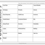 Free Download   Vocabulary For Financial Literacy | 7Th Grade Math   Free Printable 7Th Grade Vocabulary Worksheets