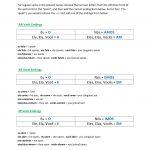 Free Portuguese Worksheets   Online & Printable   Free Printable Portuguese Worksheets