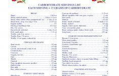Free Print Carb Counter Chart | Printable Carb | Nutrition Info – Free Printable Carb Counter Chart