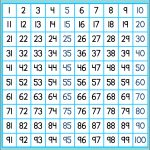 Free Printable Hundreds 100 Chart, Great For Bulletin Boards, Math   Free Printable Hundreds Grid