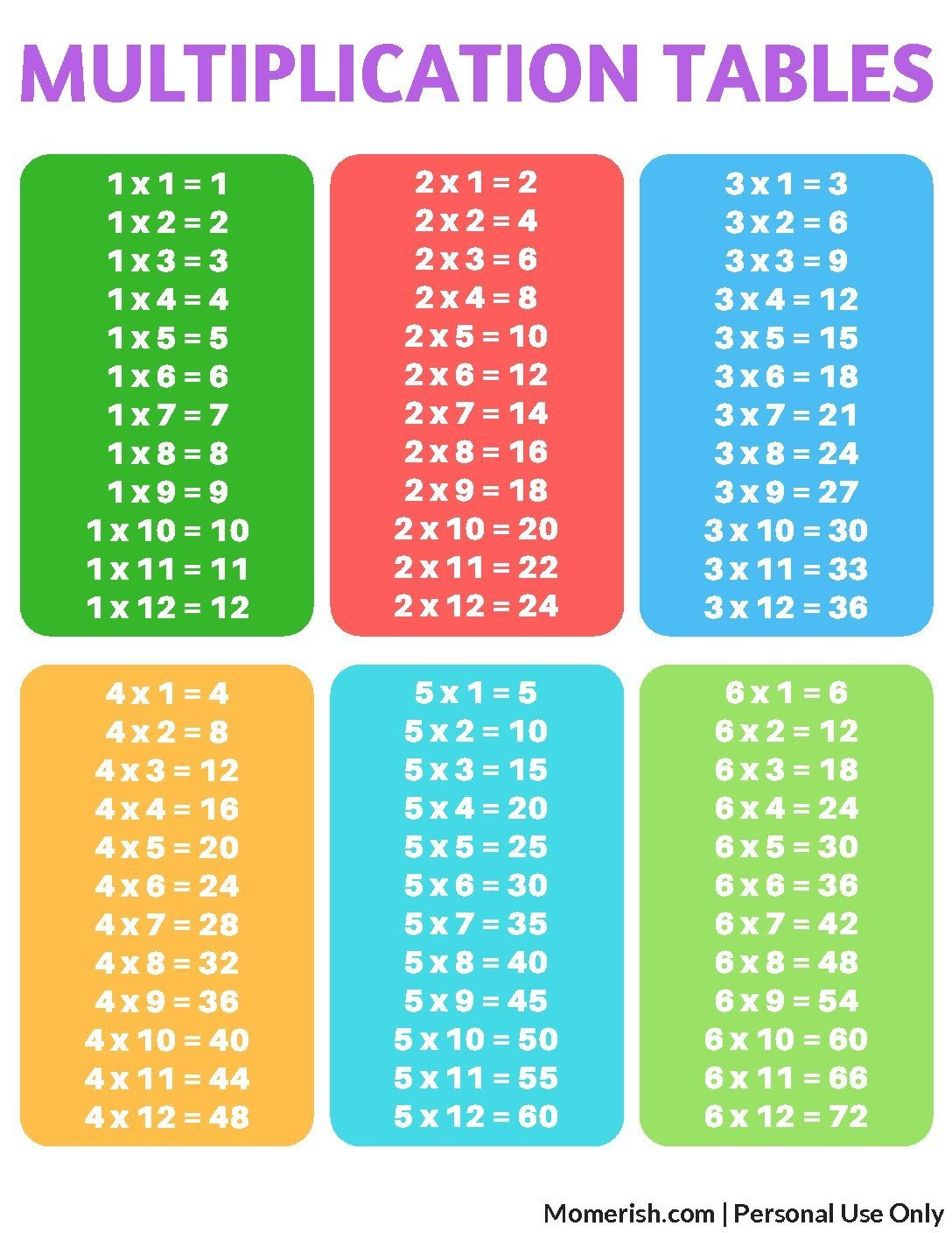 Free Printable Multiplication Tables | Home Education - Free Printable Multiplication Table