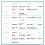 Grab This Printable 7 Day Keto Sample Menu Plan | Keto | Ketogenic   Free Printable Low Carb Diet Plans