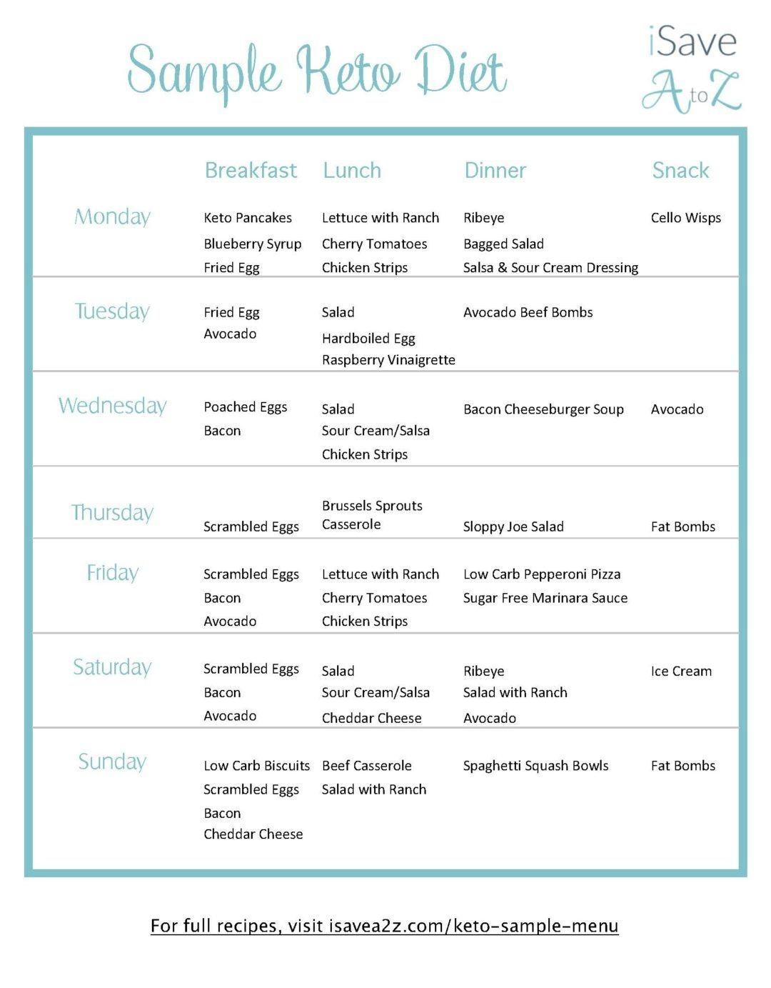 Grab This Printable 7 Day Keto Sample Menu Plan | Keto | Ketogenic - Free Printable Low Carb Diet Plans