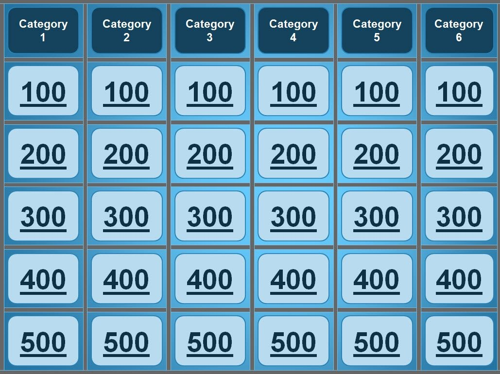 Jeopardy Powerpoint Template Great For Quiz Bowl, Catechism, Bible - Free Printable Jeopardy Template