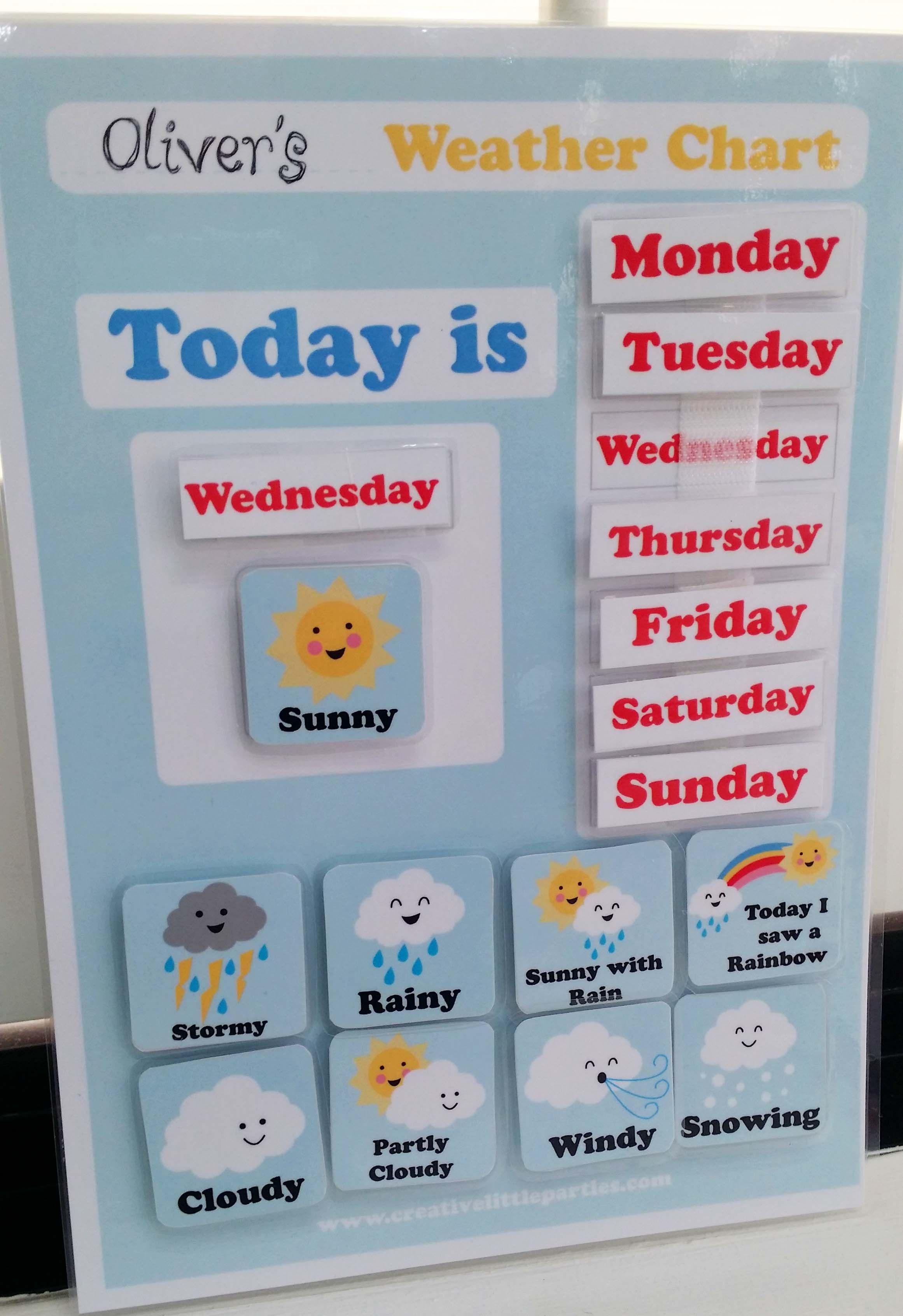 Kids Weather Chart - Free Printable | Weather Charts | Preschool - Free Printable Weather Chart For Preschool