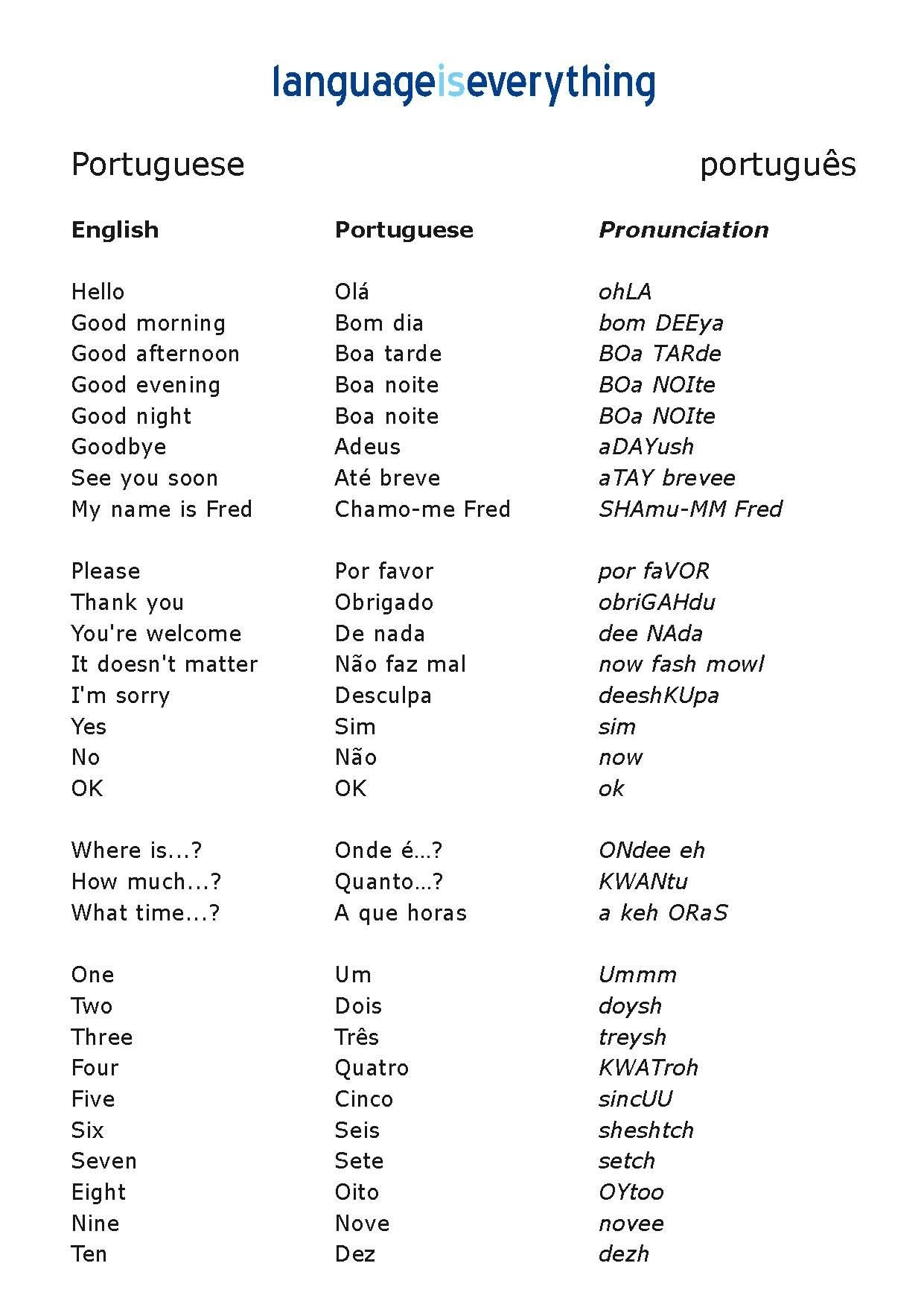 Learning The Portuguese Language Is Very Important To My Family In - Free Printable Portuguese Worksheets