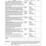 Life Skills Worksheet Daily Living Skills Worksheets Lovely   Free Printable Life Skills Worksheets For Adults