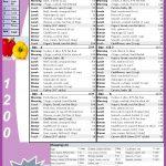 Low Carb Diet Menu Plan   Free Printable 7 Day 1200 Calories A Day   Free Printable Low Carb Diet Plans