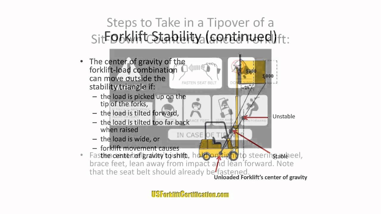Maxresdefault 2018 Free Forklift Certification | Katieroseintimates - Free Printable Forklift Certification Cards