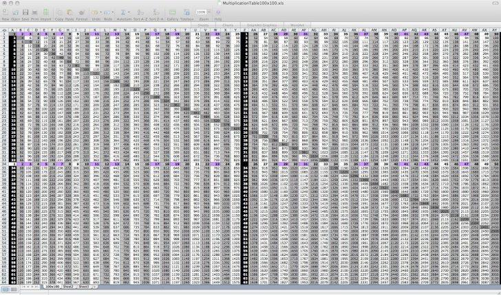 Free Printable Multiplication Chart 100X100