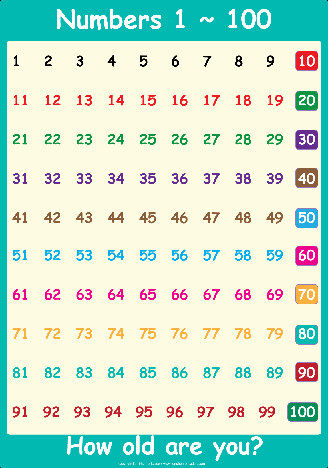 Number Chart 1-100 | Khumo | 100 Number Chart, Numbers 1 100, 100 - Free Printable Number Chart 1 100