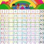Number Flashcards   Teach Numbers   Free Flashcards & Posters!   Free Printable Number Flashcards 1 30