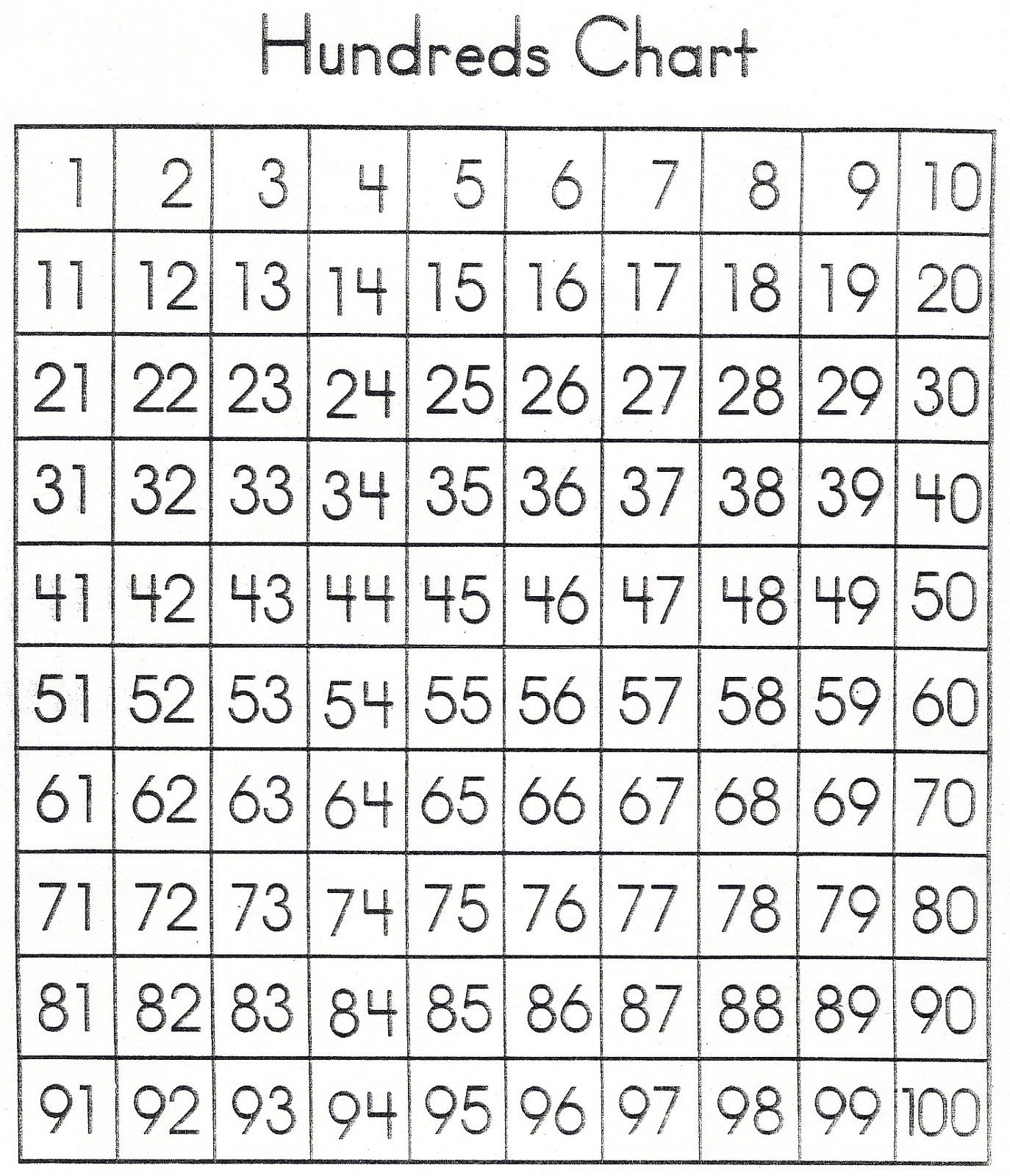 Number Sheet 1-100 To Print | Math Worksheets For Kids | 100 Number - Free Printable Number Worksheets 1 100