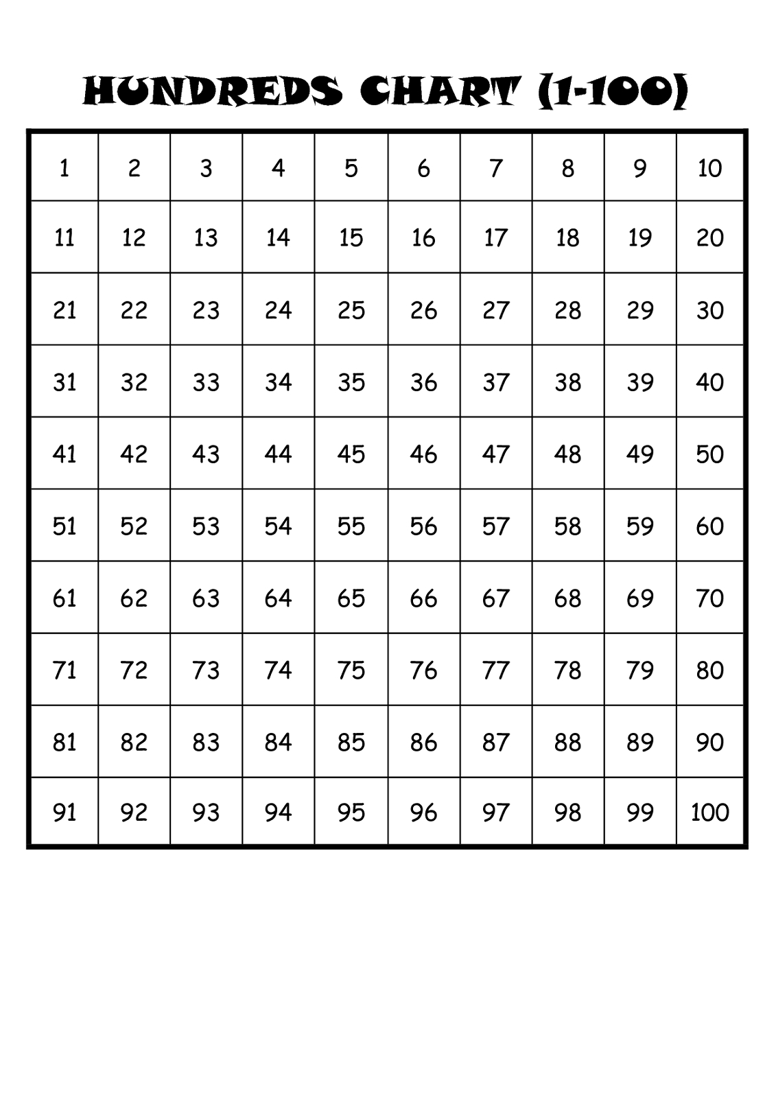 Number Sheet 1-100 To Print | Math Worksheets For Kids | Kids Math - Free Printable Number Worksheets 1 100