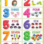 Numbers Poster   Numbers 1 10 For Kids   Math   Printable Flash Card   Free Printable Ged Flashcards
