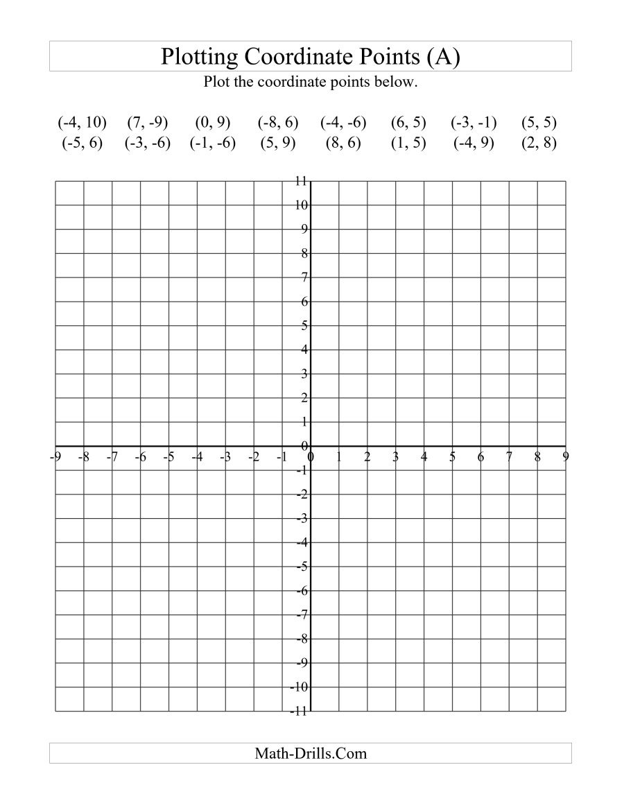 Plotting Coordinate Points (A) - Free Printable Christmas Coordinate Graphing Worksheets