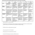 Pointillism Project Rubric | Lesson Planning | Pointillism, Art   Free Printable Art Rubrics