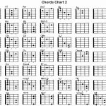 Printable Guitar Chord Chart | Accomplice Music – Free Printable Bass Guitar Chord Chart