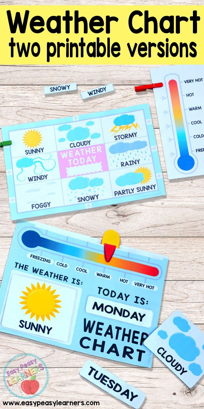 Printable Weather Charts - Perfect For Having The Kids Mark The - Free Printable Weather Chart For Preschool