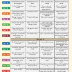 Sample Low Carb Diet Menu   About Low Carb Foods   Free Printable Low Carb Diet Plans