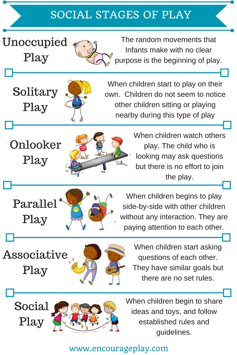 Teach Through Play — Encourage Play - Free Printable Social Skills Stories For Children