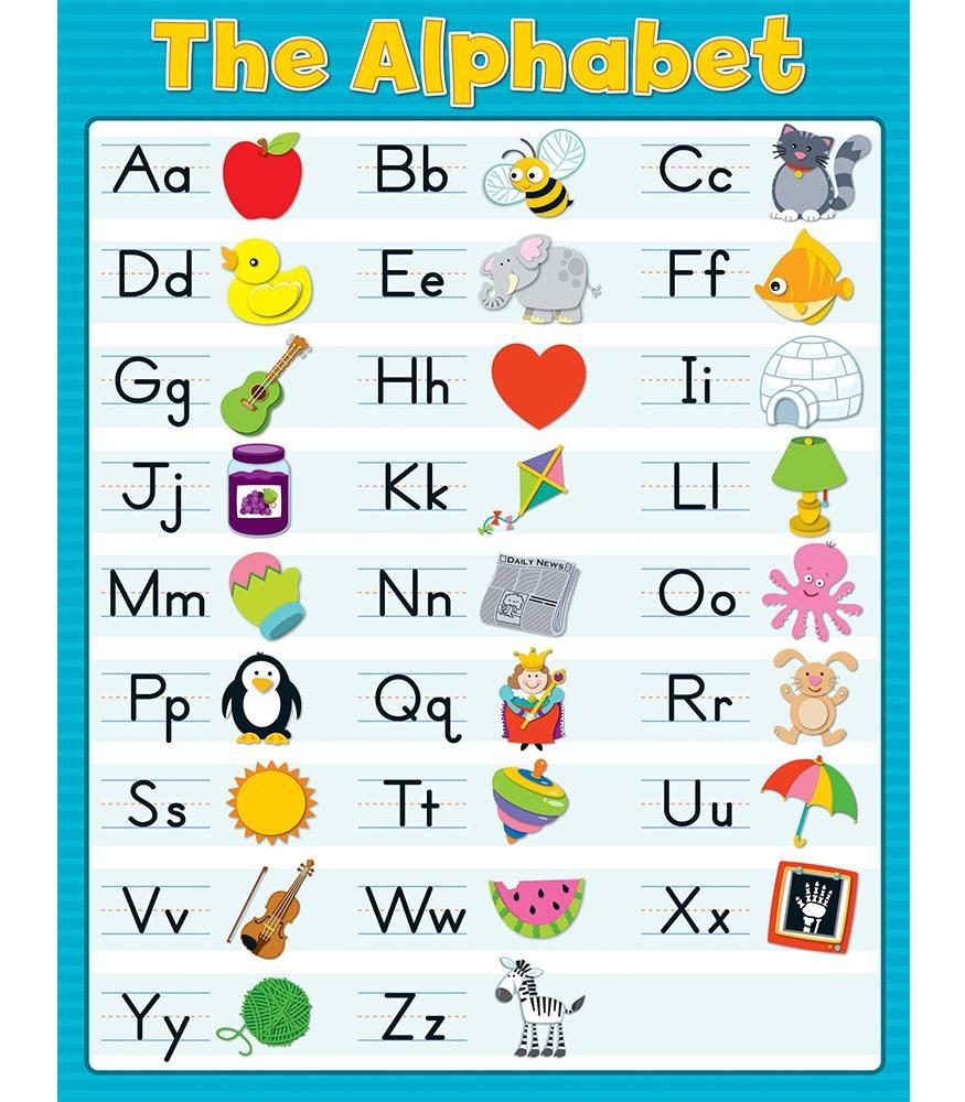The Alphabet Chart - Free Printable Alphabet Chart