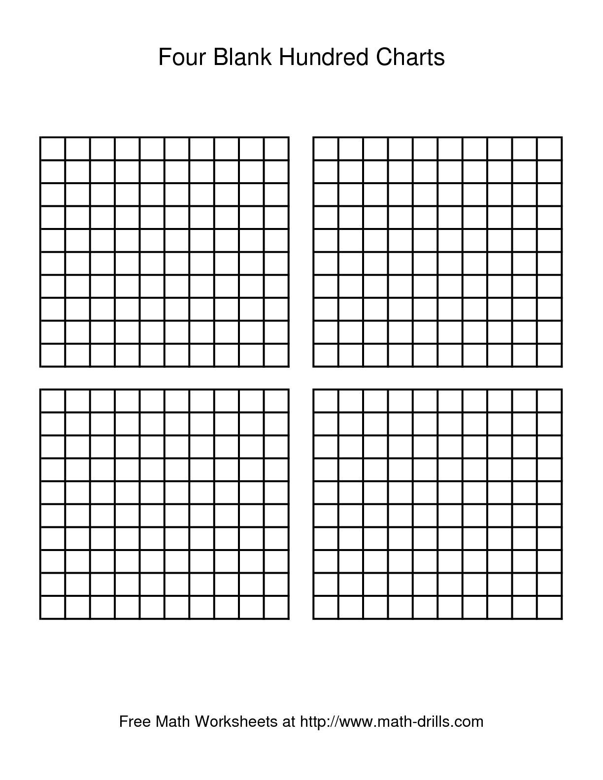The Four Blank Hundred Charts Math Worksheet From The Number Sense - Free Printable Hundreds Grid
