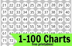 The Red Kitchen: 1-100 Charts (Free Printables!) – Free Printable Number Chart 1 100
