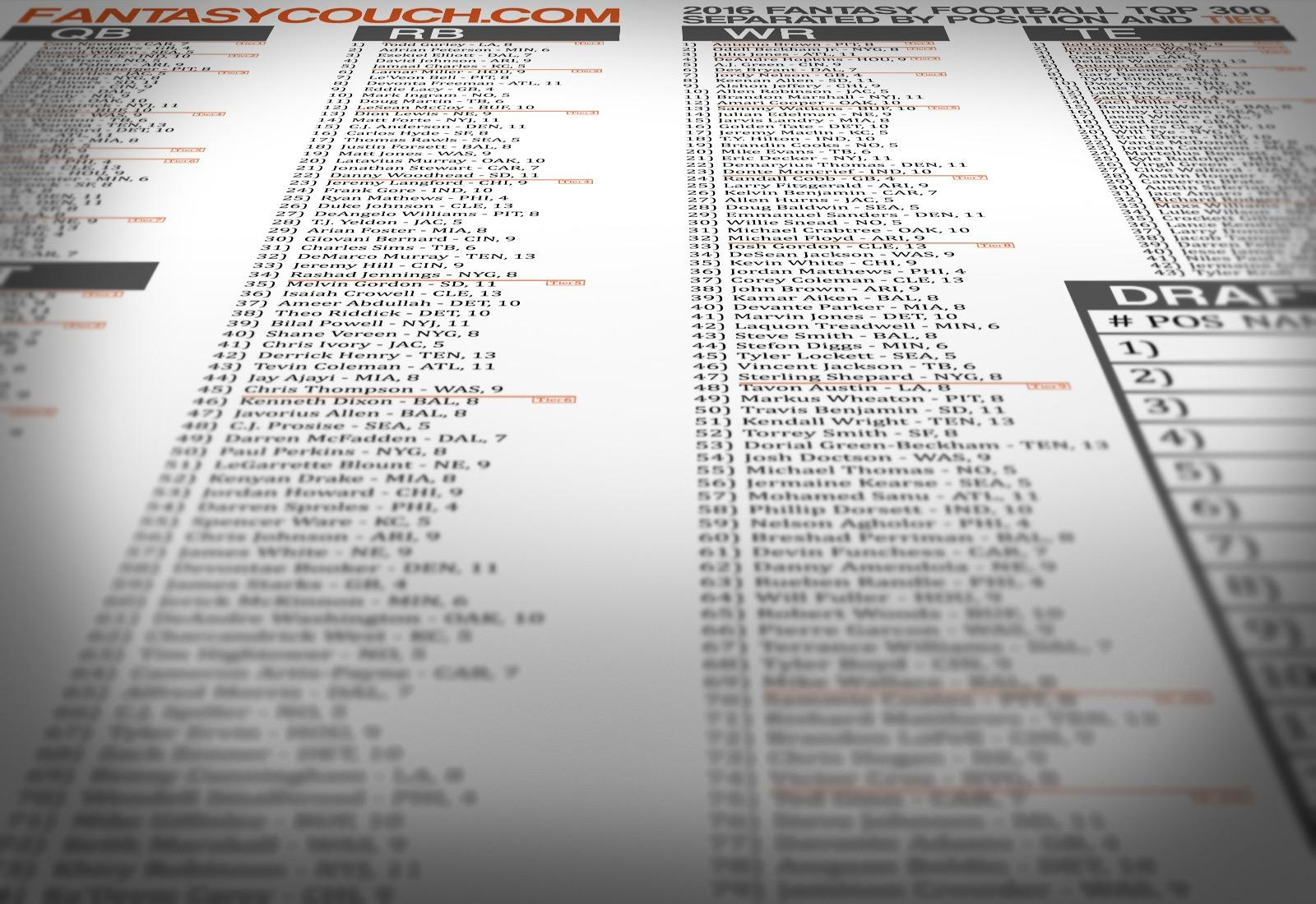 Top 300 List - Fantasy Football 2018 Cheat Sheet - Free Fantasy Football Draft Kit Printable