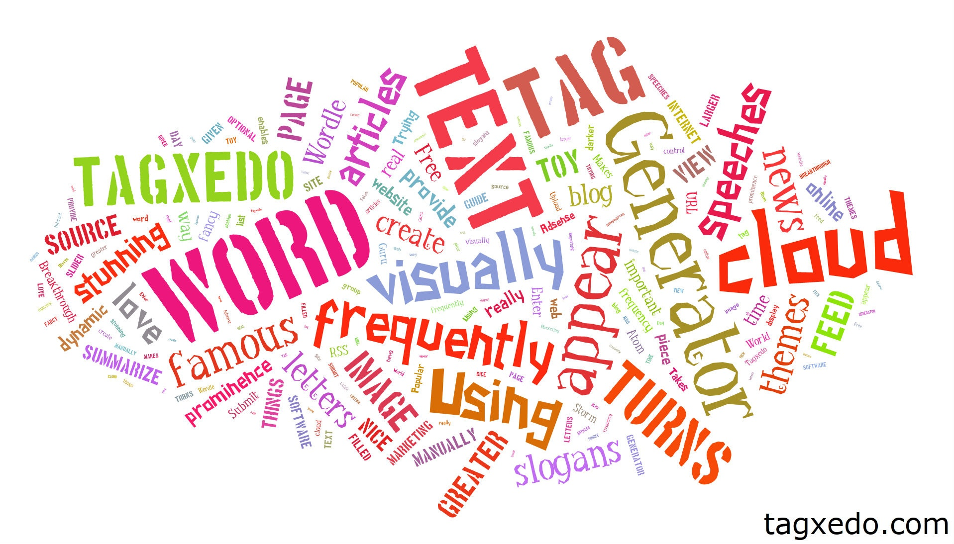 What Is The Best Free Online Word Cloud Generator?   Hugh Fox Iii - Free Printable Word Cloud Generator