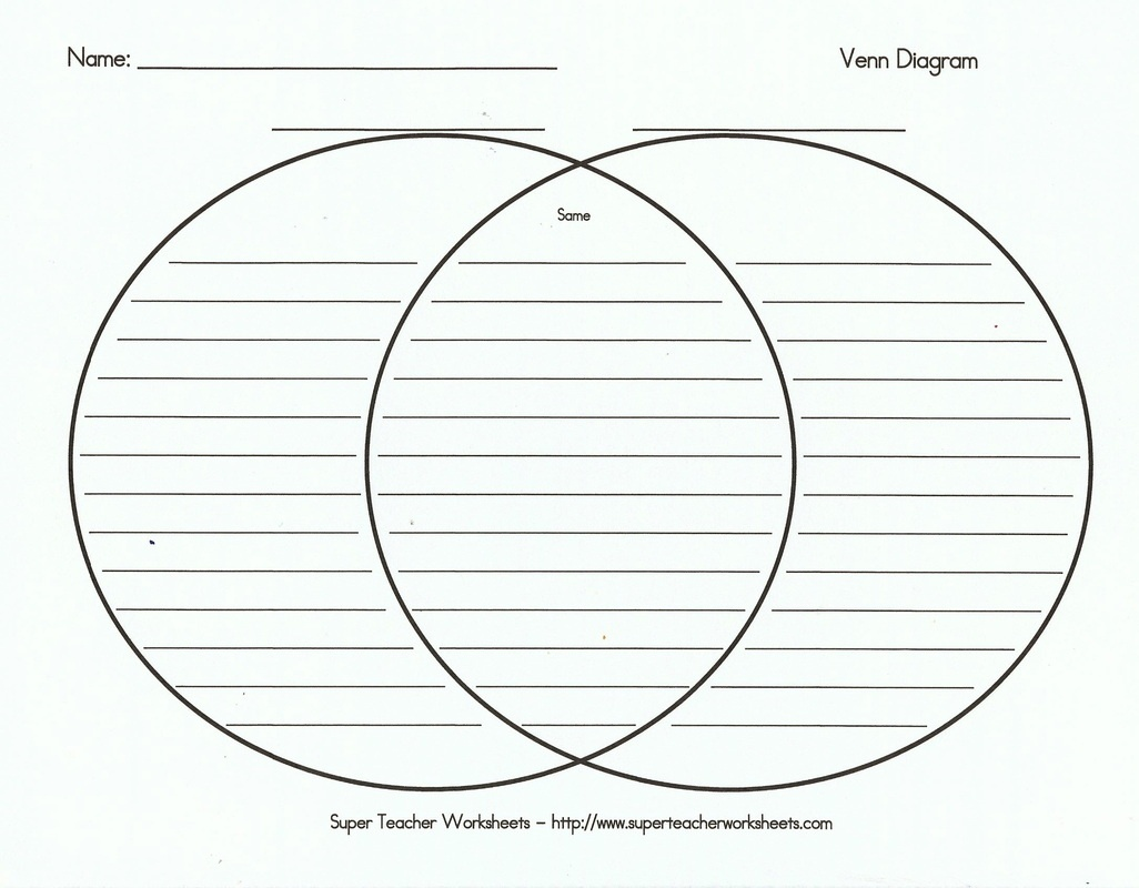 10 Free Printable Graphic Organizers Images - Free Graphic Organizer - Free Printable Graphic Organizers