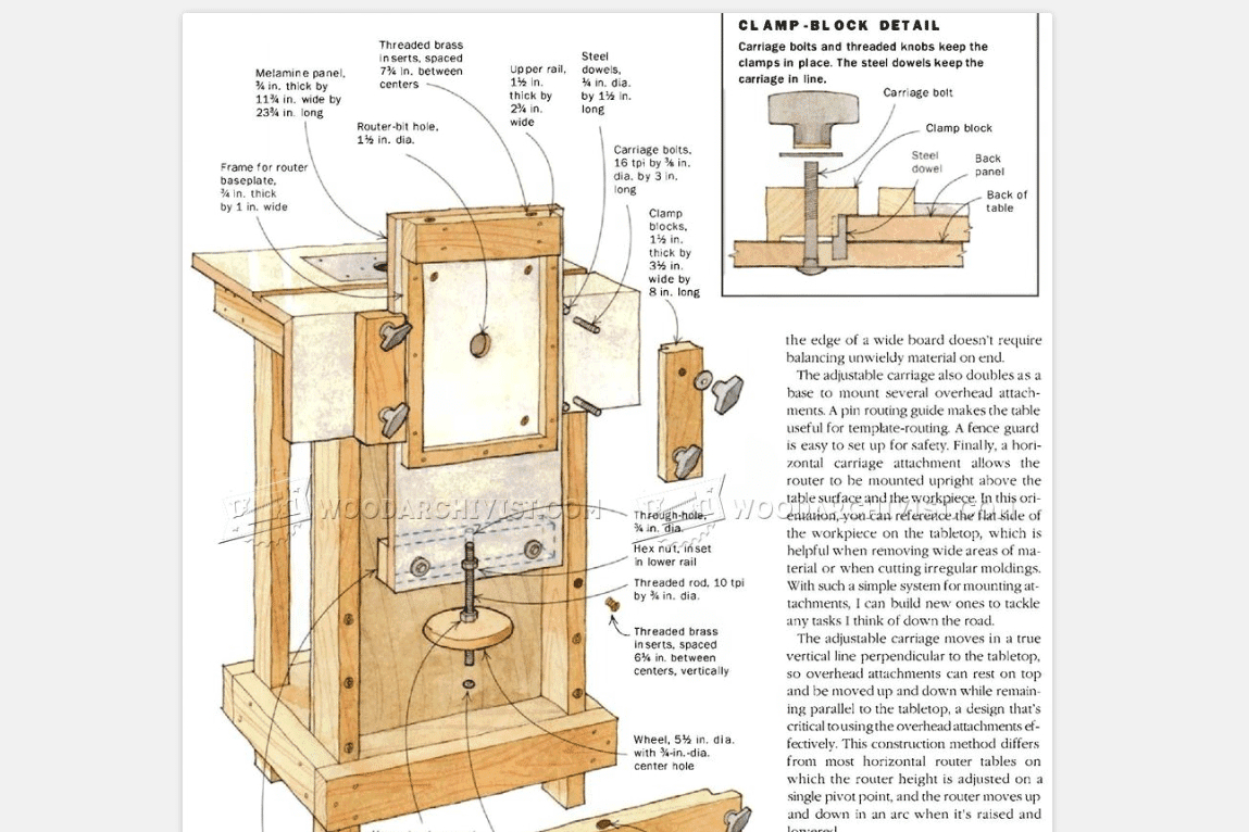 11 Free Diy Router Table Plans You Can Use Right Now - Free Printable Woodworking Plans
