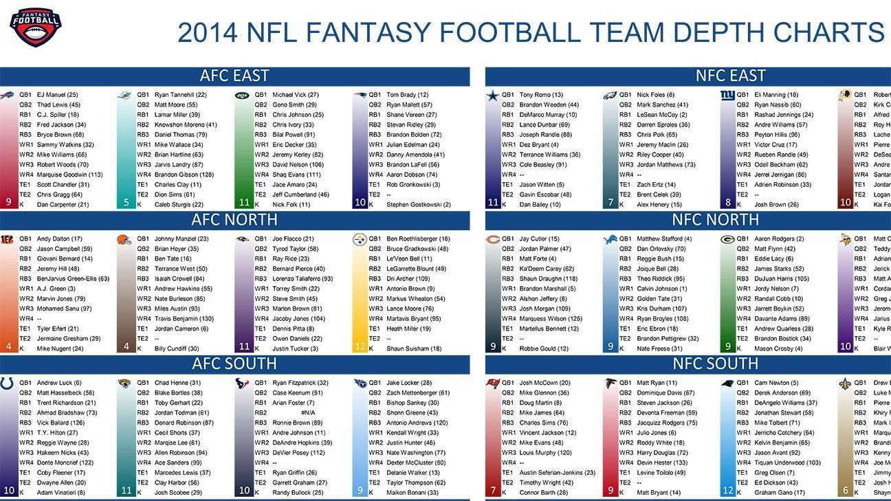 2014 Fantasy Football Cheat Sheets   Fantasy Football   Fantasy - Free Fantasy Football Printable Draft Sheets